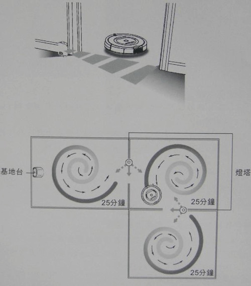 Irobot Roomba 700 manual_家居攻略_家居知识_家居信息_百度攻略