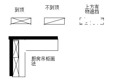 kitchen fork commercial pull down faucet 求室内设计 柜子画法 平面图_百度知道
