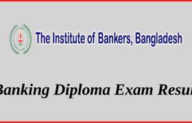 Banking Diploma Result