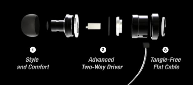 INEARPEACE-OM-AUDIO-HEADPHONES-DUAL-DRIVER-BREAK-DOWN