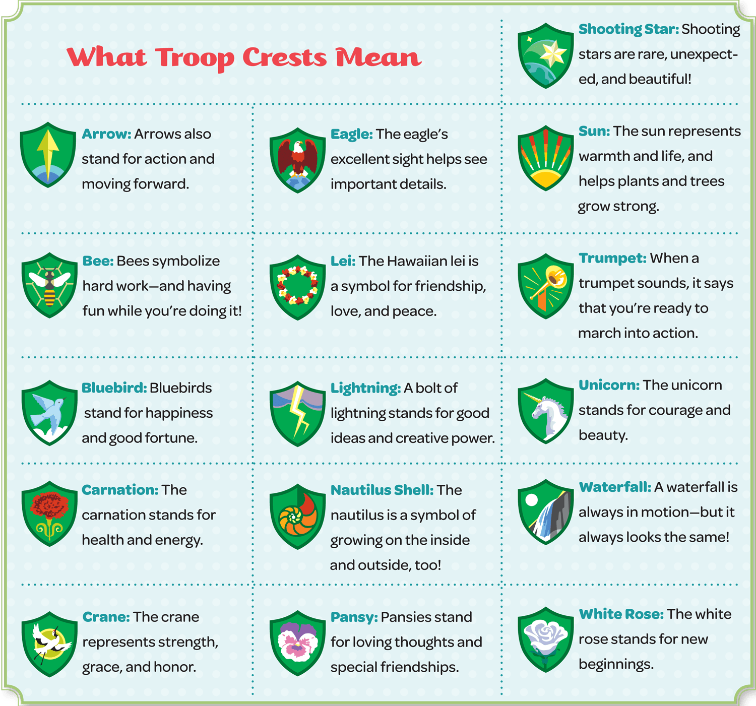 Girl Scout Traditions What S Your Troop Crest