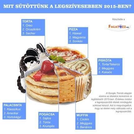 Mit kíván a magyar nemzet, ha megéhezik?