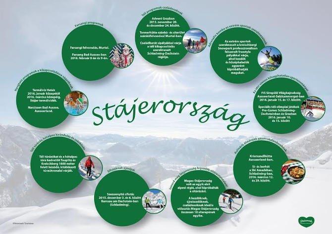 10+1 program, amiért érdemes idén télen Stájerországba látogatni