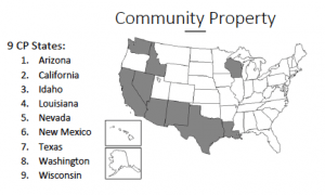 Community Property States