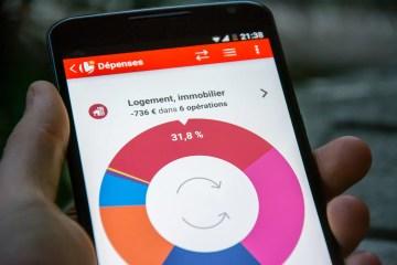 Linxo avis application gestion compte banque.jpg
