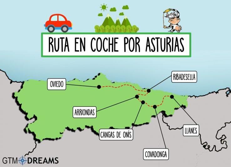 Ruta por Asturias en coche en 5 días