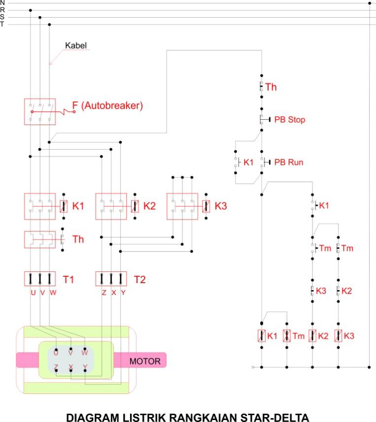 Membuat Rangkaian Listrik untuk Menjalankan Motor Induksi