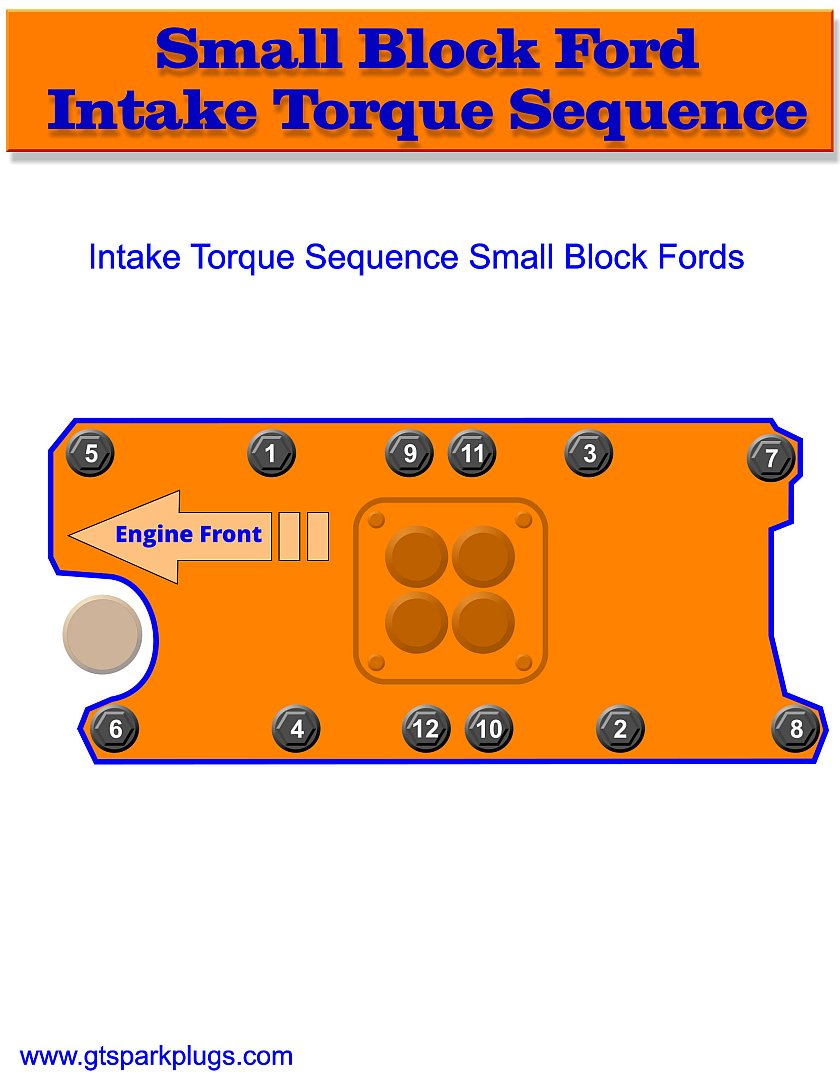 Vacuum Diagram Small Block Ford Intake Torque Sequence Gtsparkplugs