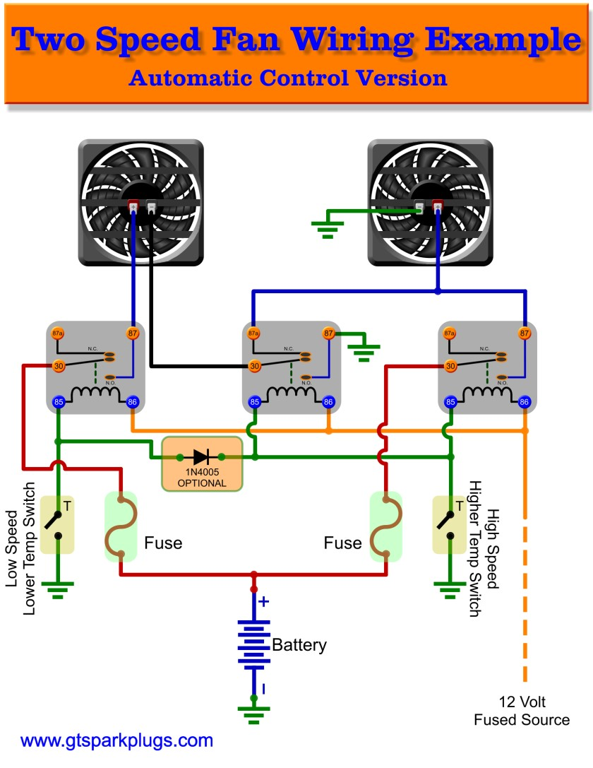 Fan Relay Wiring Diagram : relay, wiring, diagram, Automotive, Electric, GTSparkplugs