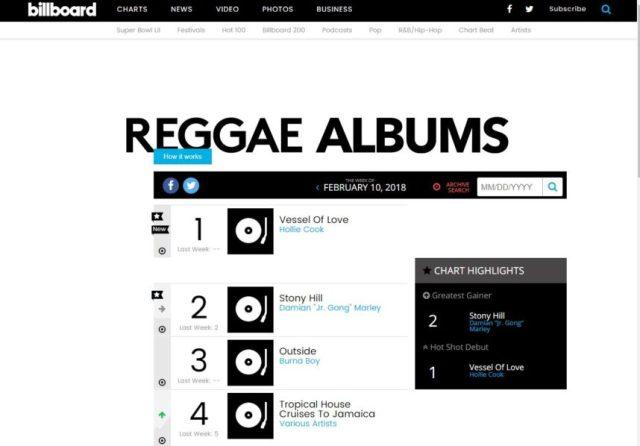 Burna Boy's Outside Album Top Billboard Reggae Album Chart