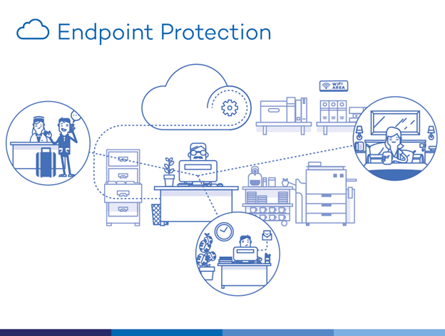 endpoint mobile device security