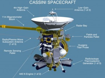 Image showing Cassini Spacecraft and its instruments