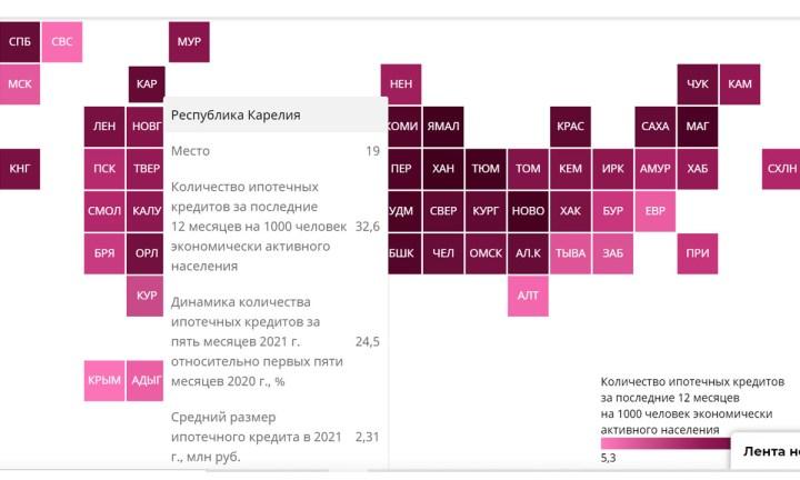 Карелия обошла Петербург и Москву по уровню развития ипотеки