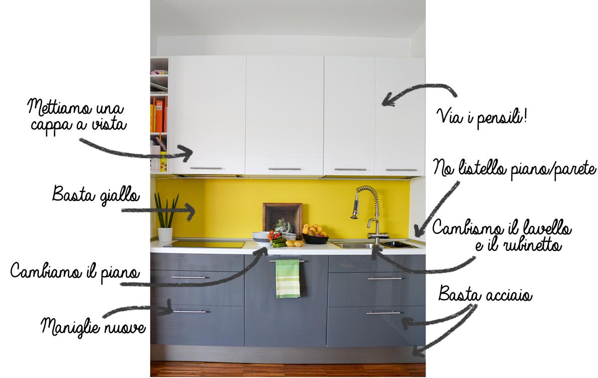 Visualizza altre idee su pensili cucina, idee per la cucina, arredamento. 9 Cose Che Voglio Cambiare Per Trasformare La Mia Cucina