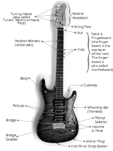 electric_guitar_parts