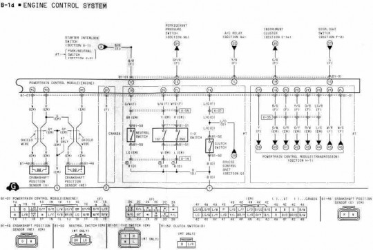 Engine Control System Wiring Diagram Of 1994 Mazda RX-7