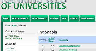 indonesia-ranking-web-of-universities