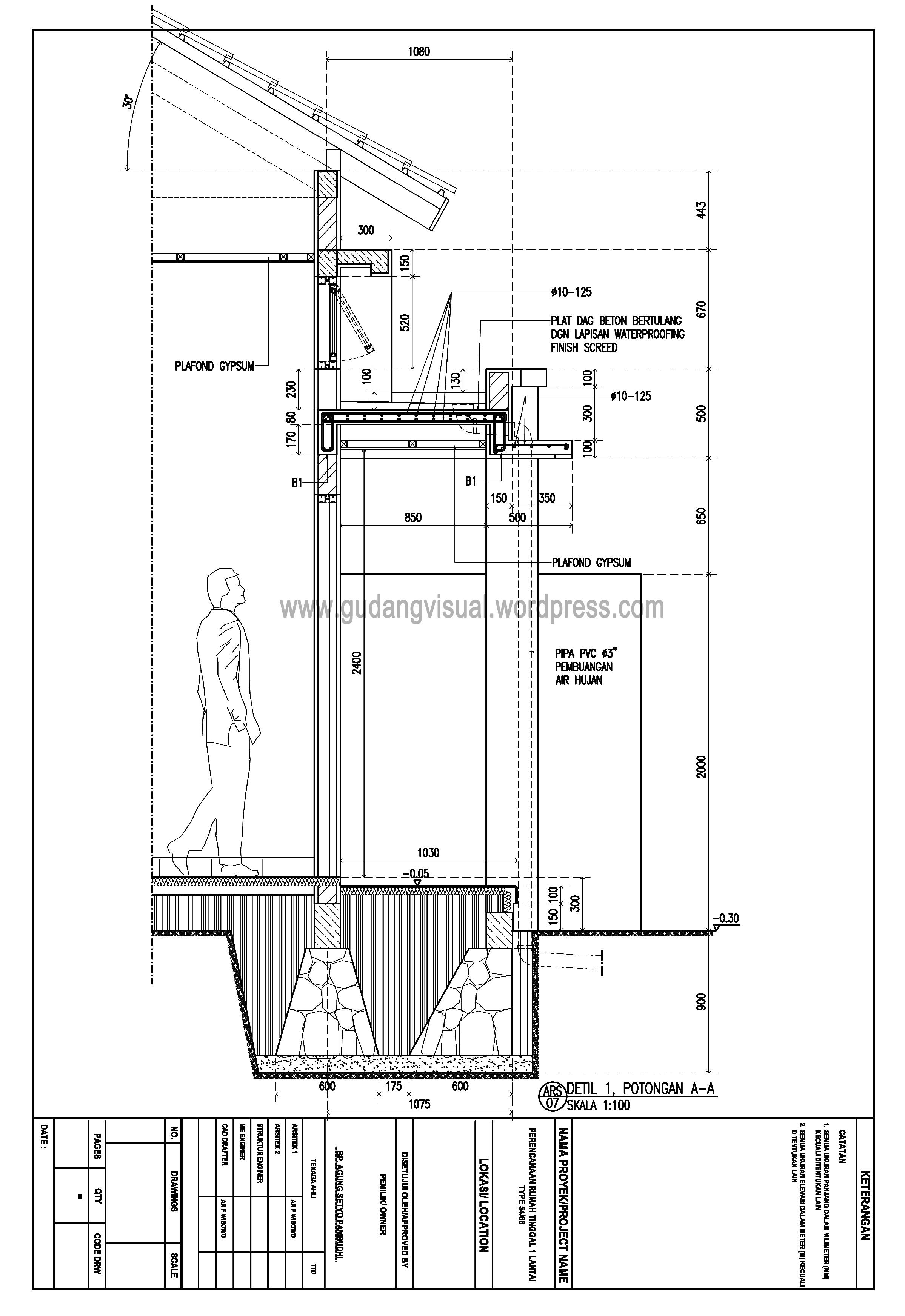 baja ringan teras rumah type 54/66 – gudangvisual