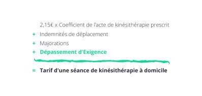 Formule de calcul des soins de kinésithérapie.