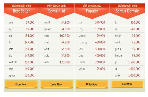 list harga domain