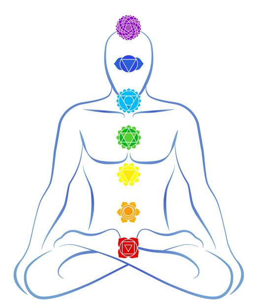 En position de méditation, nous voyons bien ici les 7 chakras et leur position.