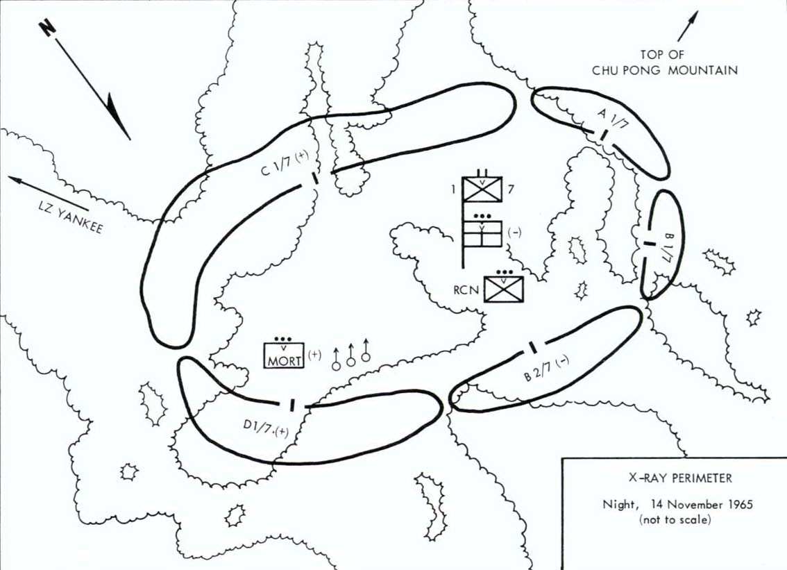La Batalla Del Valle De Ia Drang