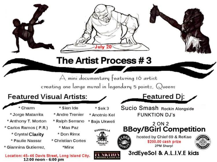 THE ARTIEST PROCESS 3