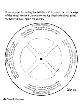 printable water cycle wheel activity