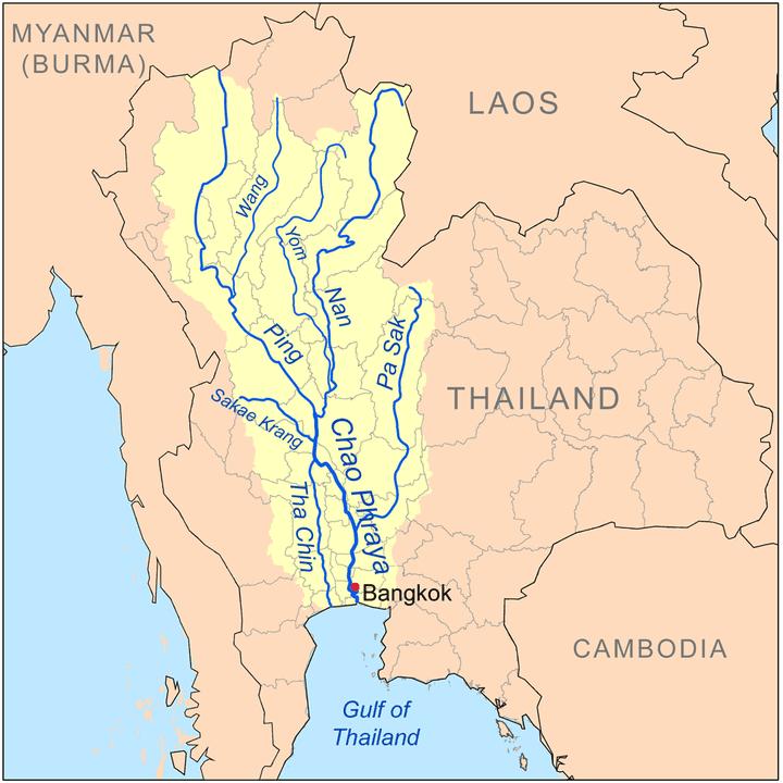 Chao Phraya River drainage basin