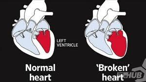 heart break3