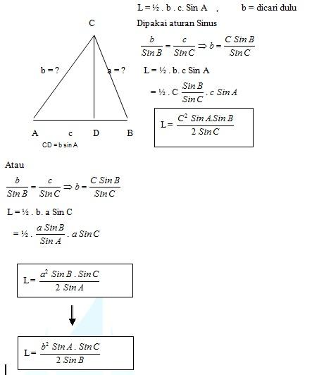 Luas Segitiga Trigonometri : segitiga, trigonometri, MATEMATIKA, DASAR, M.Gugun