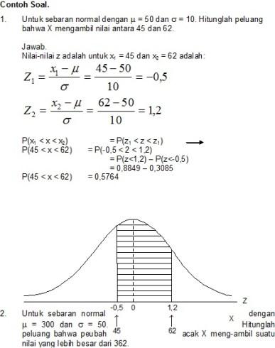 Contoh Soal Distribusi Normal Tabel Z : contoh, distribusi, normal, tabel, Contoh, Distribusi, Normal, Penyelesaiannya, Kunci, Ujian