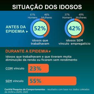 Infográfico_Icict Fiocruz