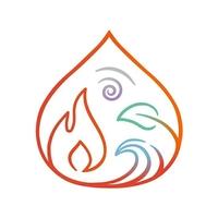 ayurveda na pratica guia da alma
