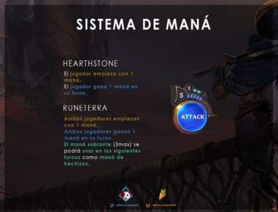 Sistema de Mana DHR