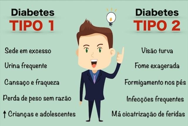 Glicose Alta: causas e os problemas que pode trazer ao corpo!