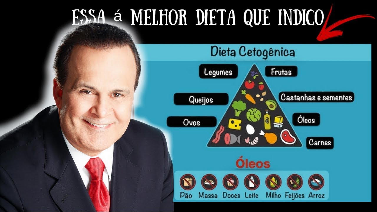 Dieta do Dr Lair ribeiro