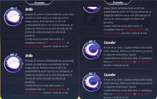 Habilidades de Artemisa, Saint Seiya Awakening KotZ, Semblantes