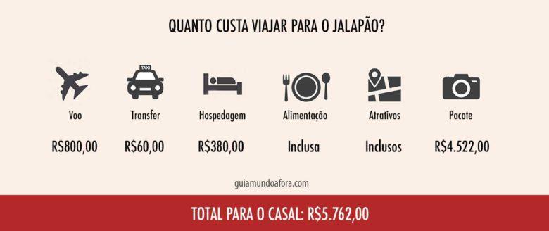 quanto custa viajar para o Jalapão