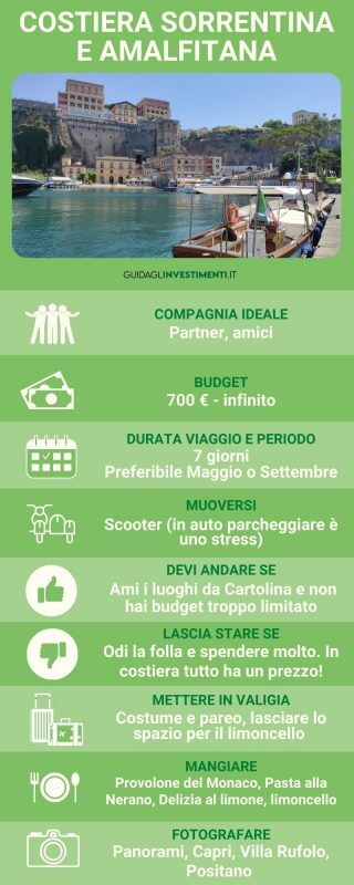 infografica tour costiera amalfitana e sorrentina guidaglinvestimenti.it