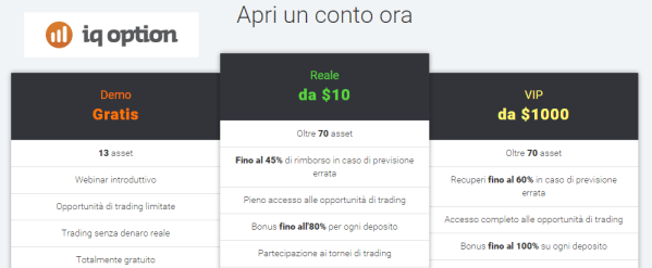 conti iqoption vip