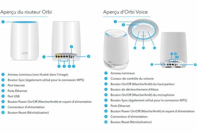 Orbi Voice RBK50V