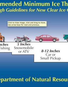 Mn dnr recommended ice thickness also quick safety tip minimum infograhic guide outdoors rh sportsmansguide