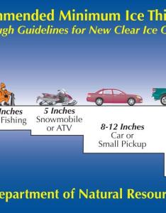 Minnesota dnr ice is not safe right now also guide outdoors rh sportsmansguide