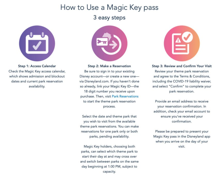 Magic Key Reservation System Explained