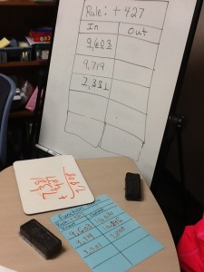 The teacher writes the input number and the rule on the Guided Math Board.