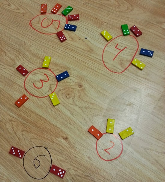 domino place value