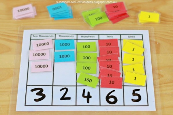 guided math second grade place value hands on activity picture 4