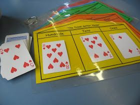 This card place value is one of many great third grade place value activities.