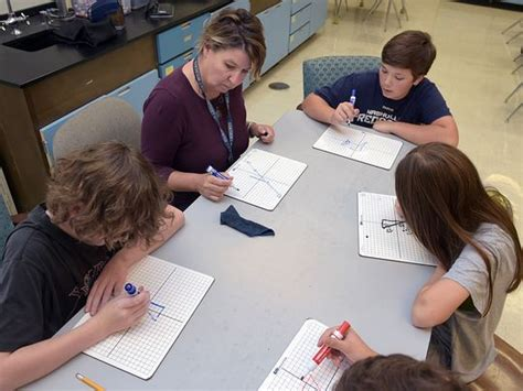 This teacher is working with a small group of middle school students in guided math format.